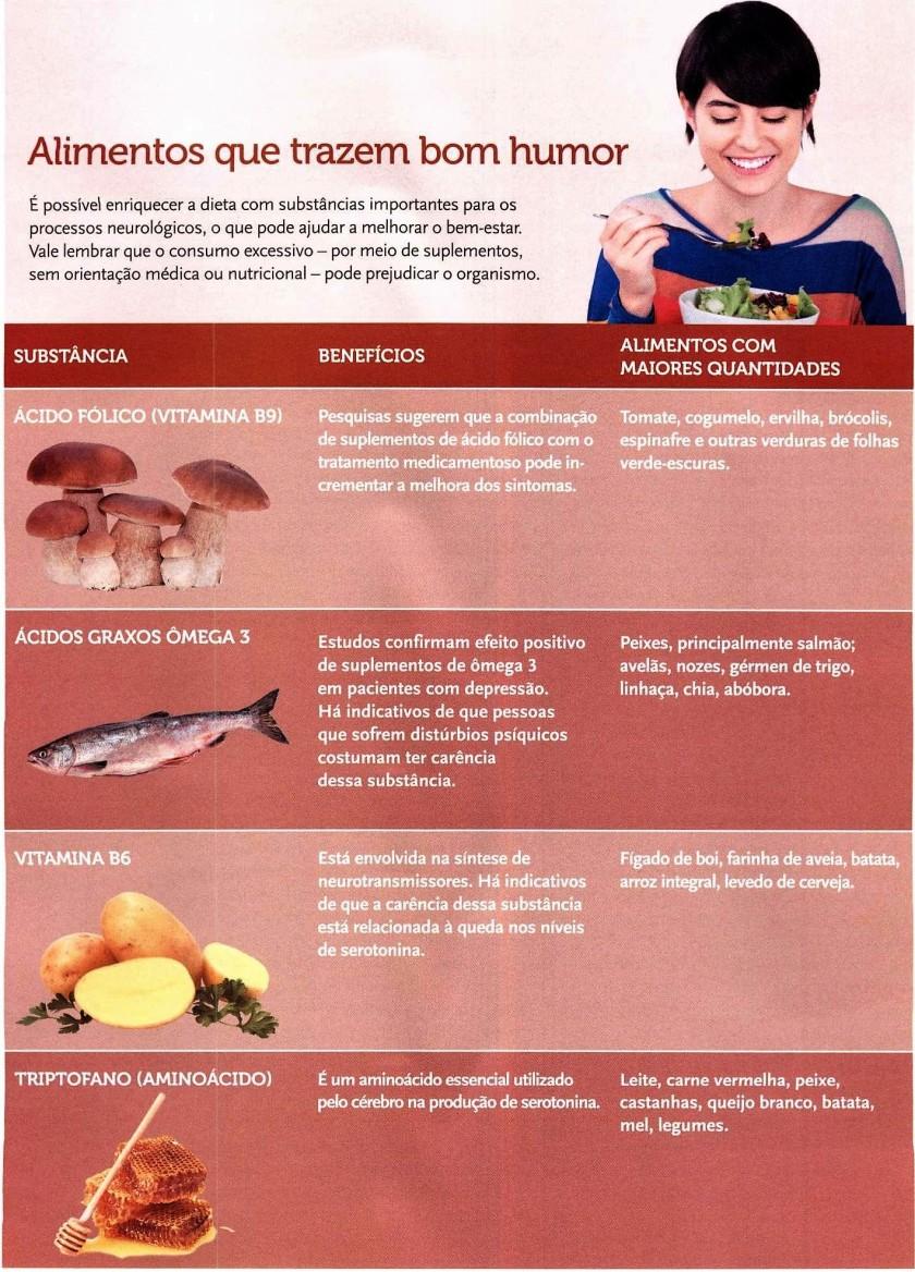 Combate a depressão - alimentos