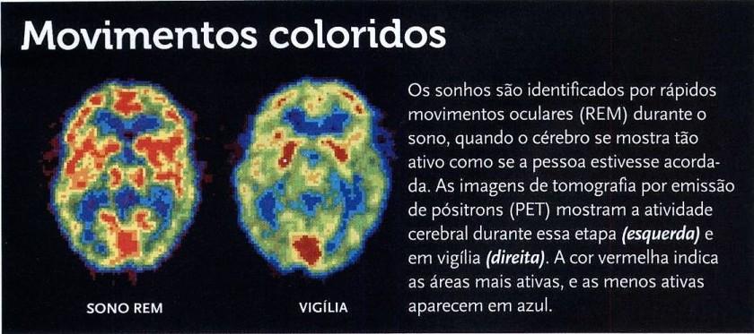 Movimentos coloridos