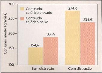 Sob o peso da obesidade4