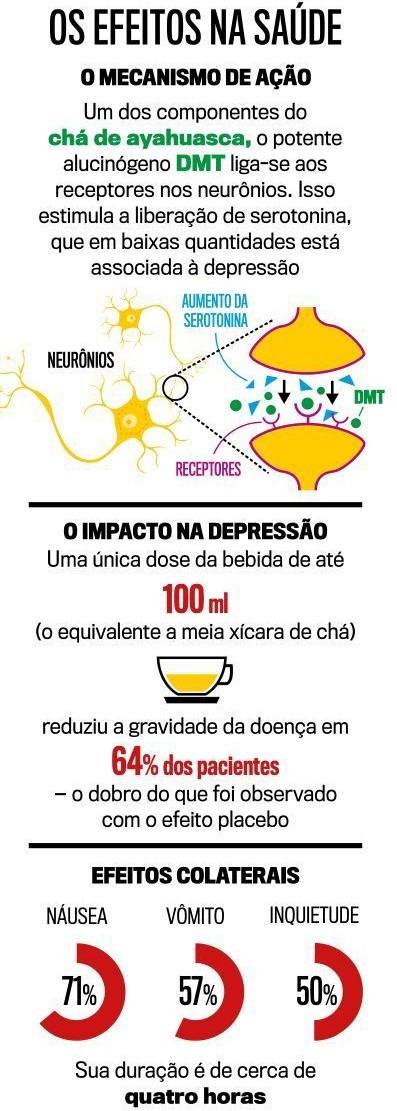 Chá contra a depressão.2