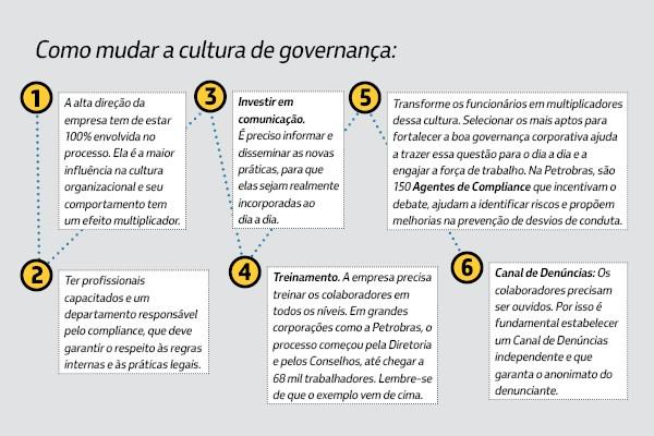 O desafio de uma nova cultura.4