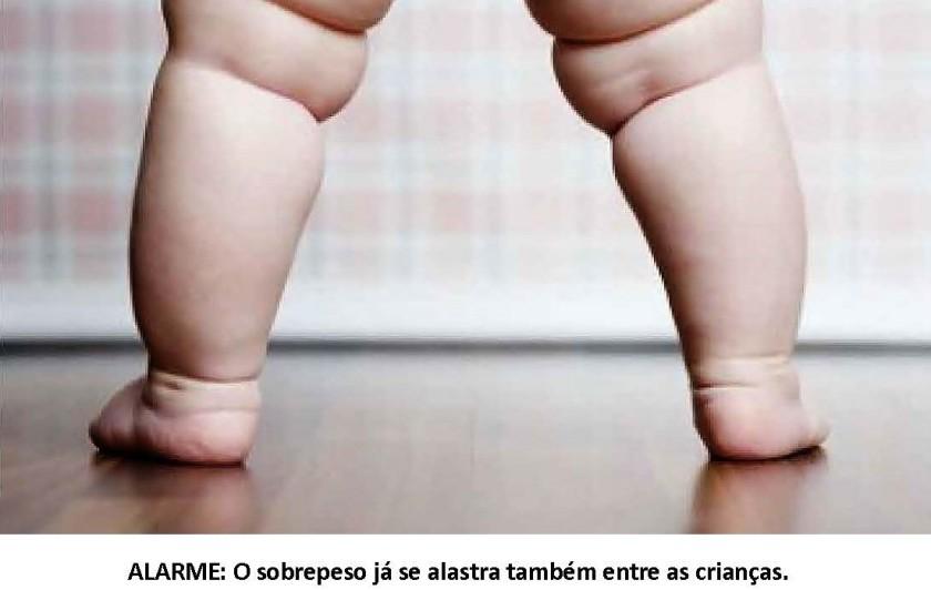 A ameaça crescente da obesidade.2