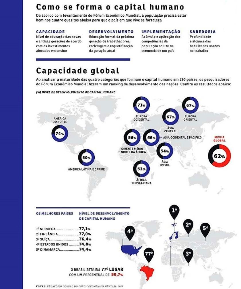 Competências que atraem a atenção do mercado.7