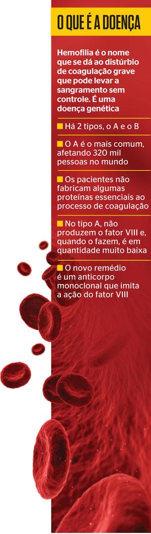 Sem sangramentos.2