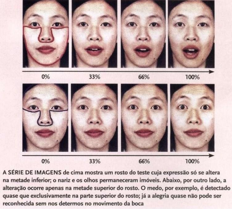 Mímica facial.3