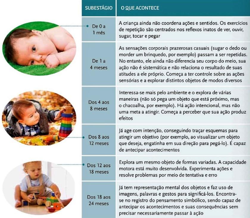 o que os bebês têm a dizer.5