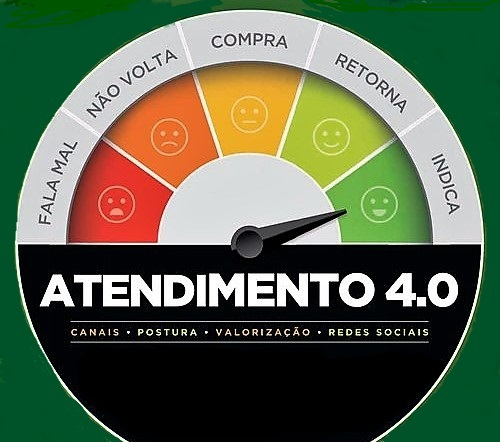 Atendimento 4.0