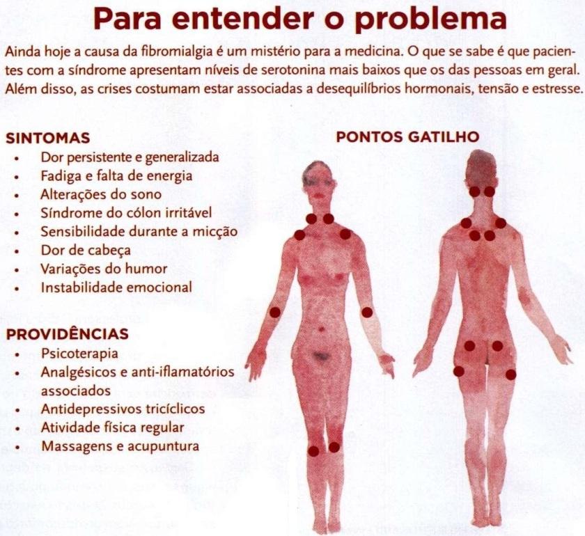 O enigma da fibromialgia. 2