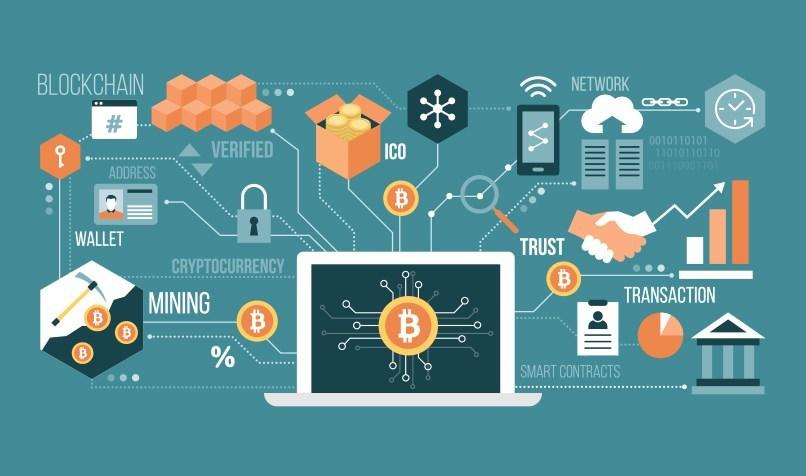 Essa tal de blockchain