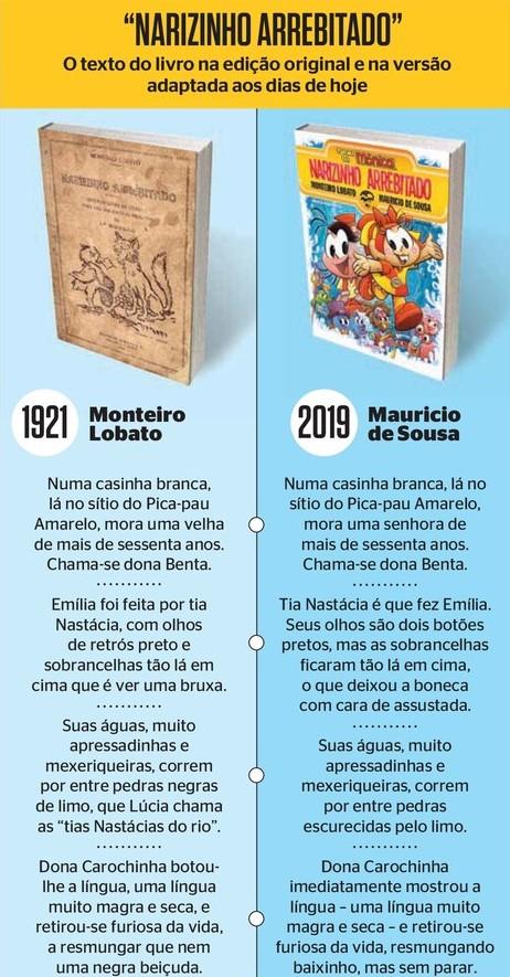 Monteiro Lobato para o século XXI. 3