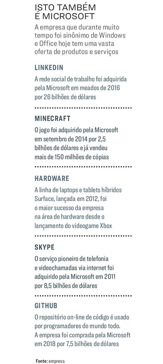 A reinvenção da Microsoft. 4
