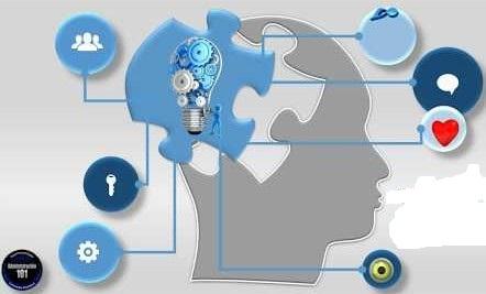 o que é psicologia organizacional e quais são os benefícios para a sua empresa!.