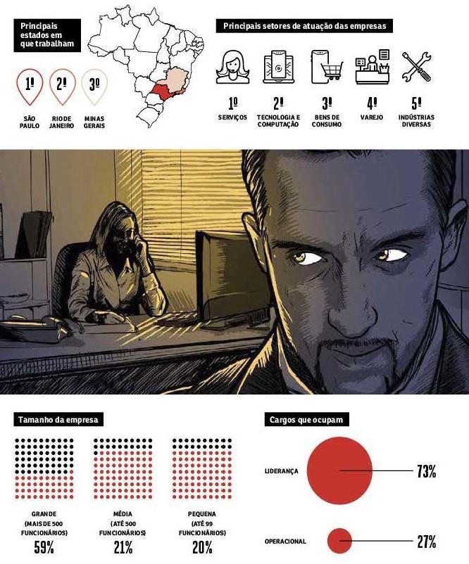 Assédio sexual no trabalho. 4