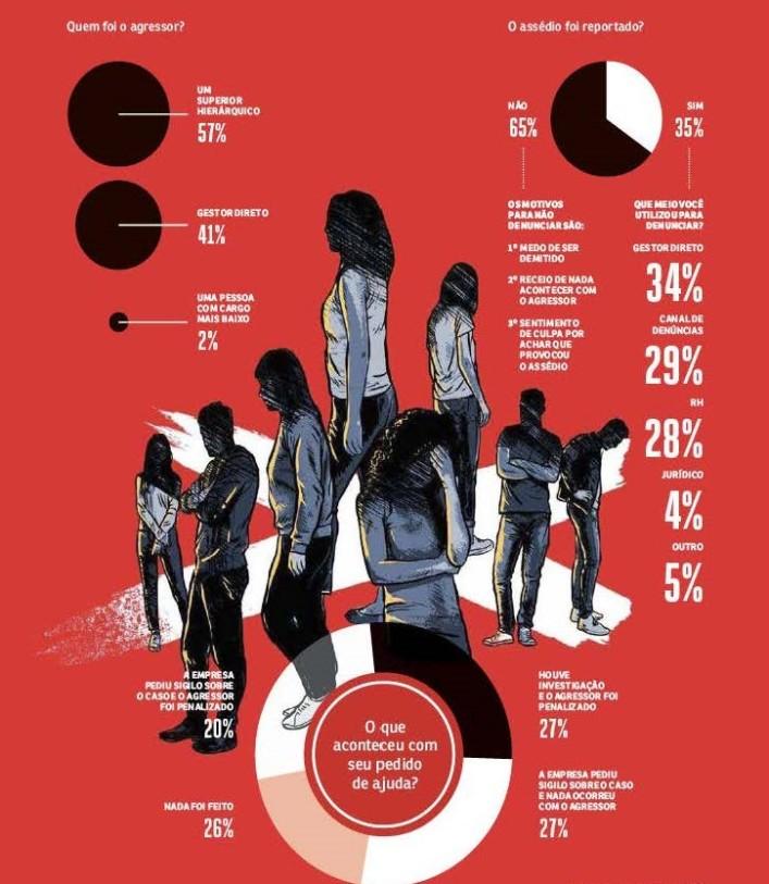 Assédio sexual no trabalho. 6