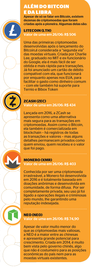 A criptomoeda do facebook. 3