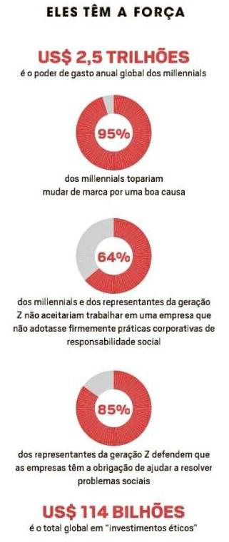 Empresas com causa. 2
