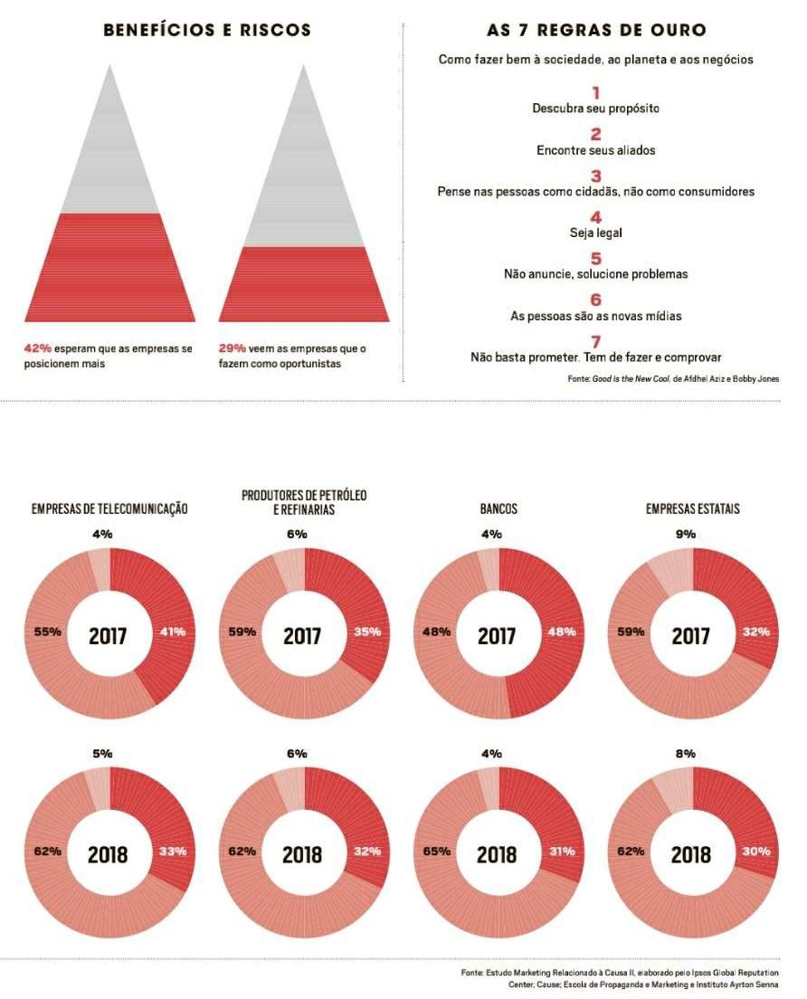 Empresas com causa.4