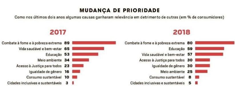 Empresas com causa.5