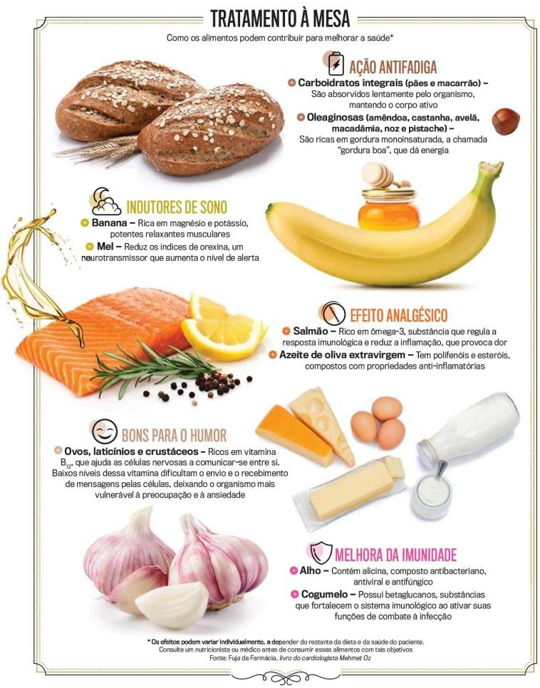 Os alimentos são remédio. 2