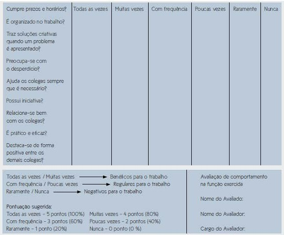 Os desafios do Psicopedagogo na empresa.. 3